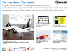 Co-Working Trend Report Research Insight 1