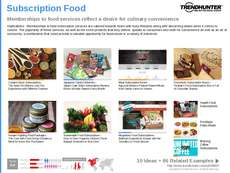 Food Subscription Trend Report Research Insight 1