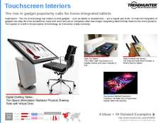Touchscreen Trend Report Research Insight 2