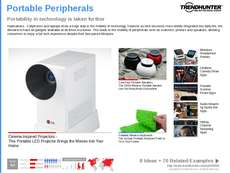 Portable Technology Trend Report Research Insight 2