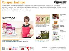 Nutritional Food Trend Report Research Insight 1