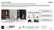 Promotional Campaign Trend Report Research Insight 3