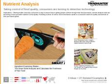 Detection Technology Trend Report Research Insight 1