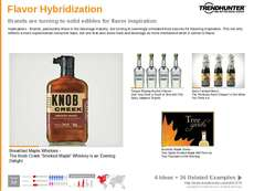 Beverage Flavor Trend Report Research Insight 1