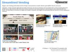 Mobile Dining Trend Report Research Insight 2