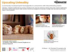 Junk Food Trend Report Research Insight 2
