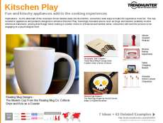 Cookware Trend Report Research Insight 1