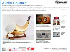 High-End Audio Trend Report Research Insight 1