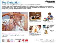 Detection Technology Trend Report Research Insight 3