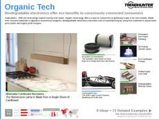 Electronics Trend Report Research Insight 3