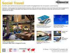 Modern Hotel Trend Report Research Insight 2