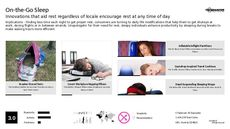 Sleep Product Trend Report Research Insight 1