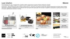 Craft Beverage Trend Report Research Insight 1