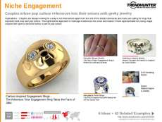 Weddings Trend Report Research Insight 5