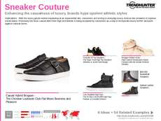 Sneaker Collection Trend Report Research Insight 2