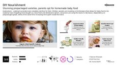 Infant Nutrition Trend Report Research Insight 4