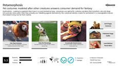 Pets Trend Report Research Insight 8