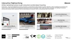 Air Travel Trend Report Research Insight 2