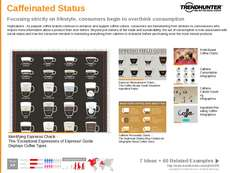 Coffee Branding Trend Report Research Insight 2