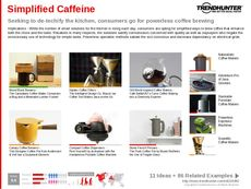 Coffeemaker Trend Report Research Insight 1