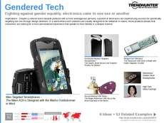 Electronics Trend Report Research Insight 5