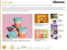 Sugar-Free Trend Report Research Insight 1