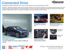 Driving Trend Report Research Insight 1