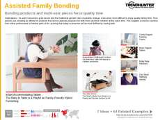Family Advertising Trend Report Research Insight 1
