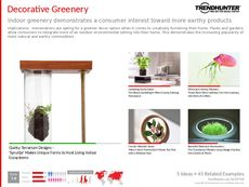 Indoor Greenery Trend Report Research Insight 1