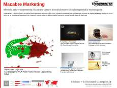 Movie Campaign Trend Report Research Insight 2