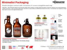 Minimalist Packaging Trend Report Research Insight 2