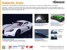 Sports Car Trend Report Research Insight 2