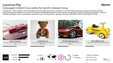 Smart Toy Trend Report Research Insight 1