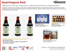 Brand Perk Trend Report Research Insight 1