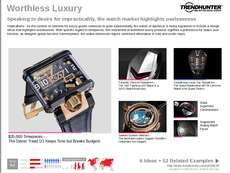 Ultra Luxury Trend Report Research Insight 7