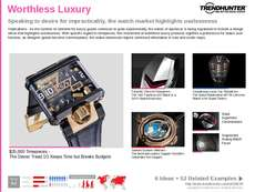 Watches Trend Report Research Insight 2