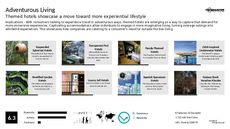 Experiential Travel Trend Report Research Insight 1