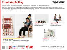 Baby Furniture Trend Report Research Insight 2
