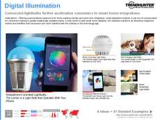 Smart Home Product Trend Report Research Insight 1