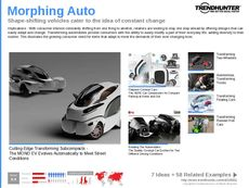 Auto Design Trend Report Research Insight 1