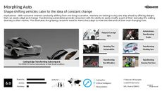 Auto Design Trend Report Research Insight 1