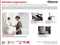 Ergonomic Trend Report Research Insight 3