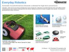 Robots Trend Report Research Insight 8