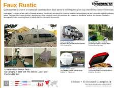 Rustic Branding Trend Report Research Insight 3