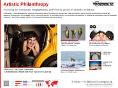Charity Trend Report Research Insight 6