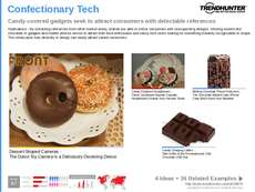 Food Shape Trend Report Research Insight 2