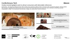 Candy Branding Trend Report Research Insight 2