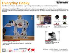 Geek Trend Report Research Insight 2