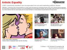LGBT Activism Trend Report Research Insight 1