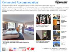 Connected Hotel Trend Report Research Insight 1